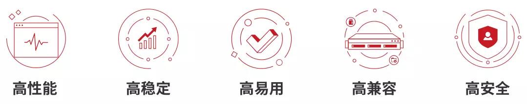 融合架构,ThinkAgile WH 系列-, 联想商用官网